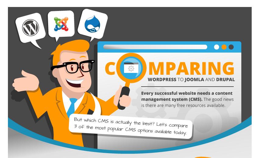 A Definitive CMS Comparison Guide – WordPress, Joomla or Drupal (Infographic)